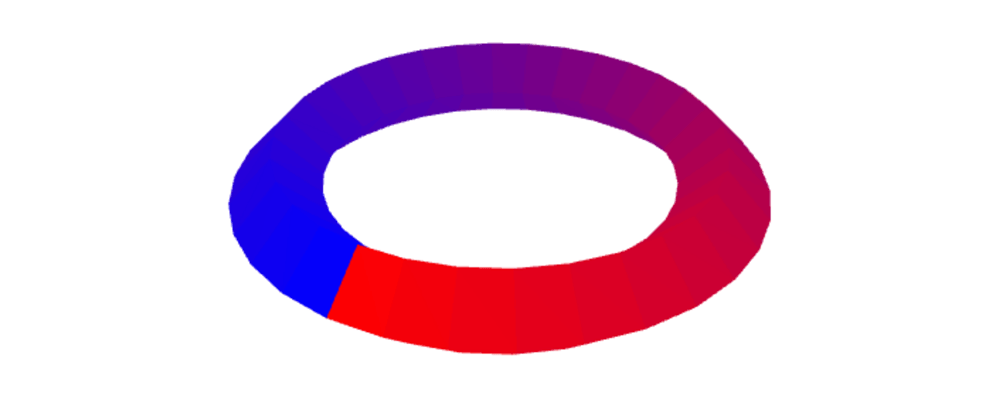 A torus that goes from blue to red across its sweep.